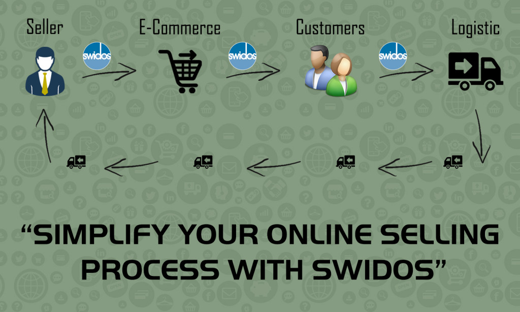 E-Commerce Banner